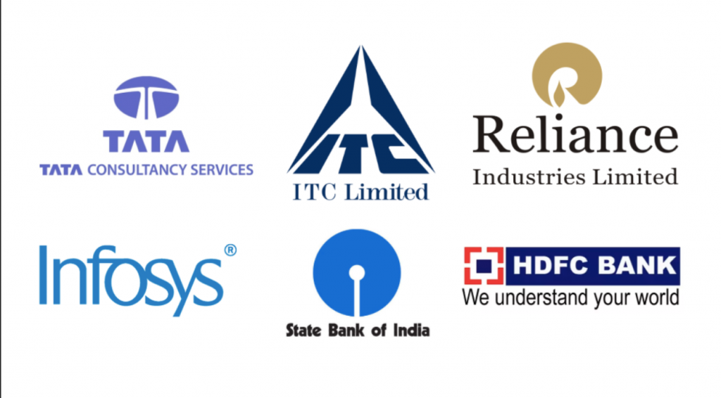 Top companies in india contribute for Covid-19