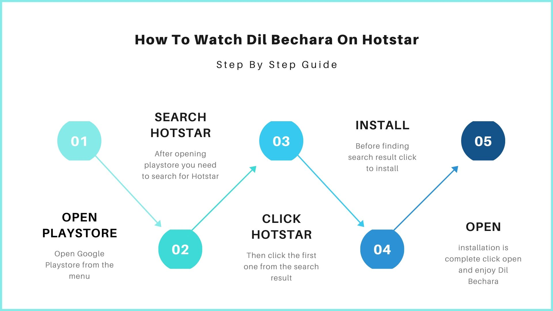How To Watch Dil Bechara On Hotstar